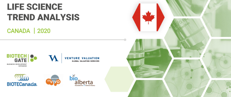Canadian Life Science Market Trend Analysis 2020